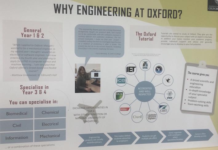 Portes Ouvertes à Oxford