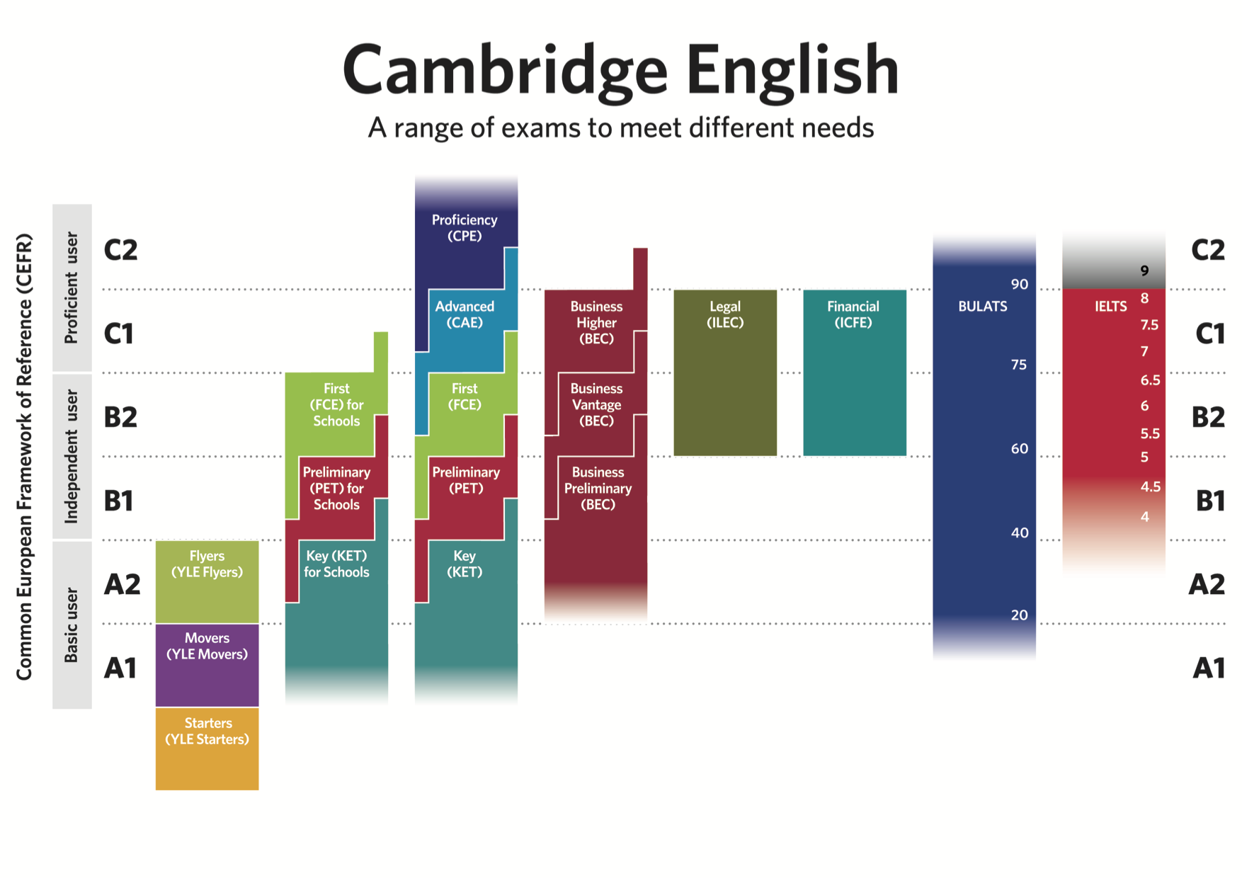 CEFR_Cambridge_English.png