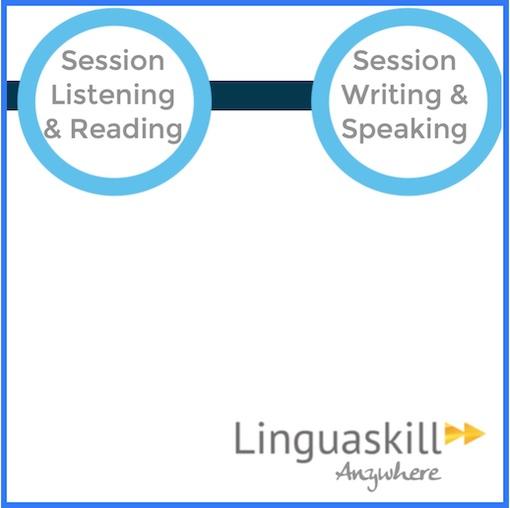 Linguaskill Anywhere 4 skills 2 sessions